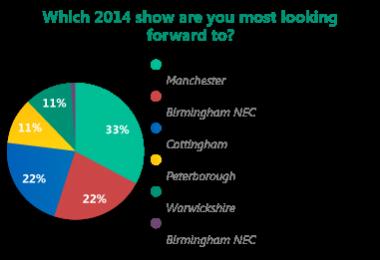 Pie Chart LD Poll Feb2014